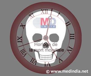 Horloge de la mort mondiale